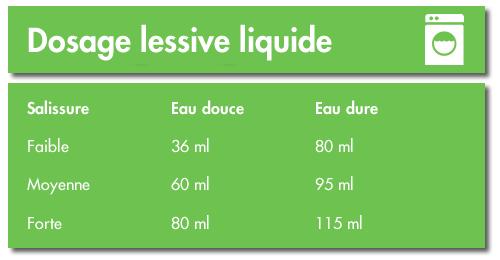lessive-liquide